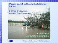 Wasserrückhalt auf landwirtschaftlichen Flächen 8-jährige ...