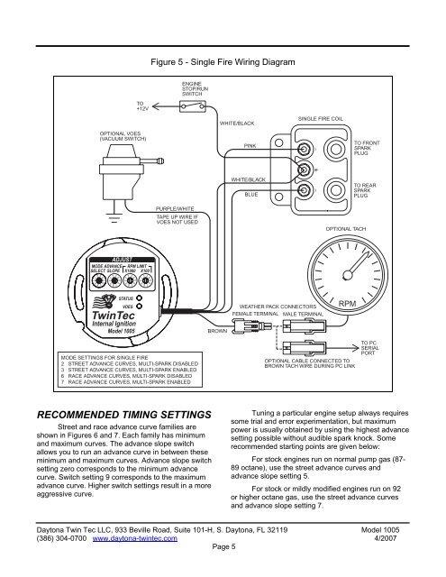 Voes Wiring Diagram - Wiring Diagrams on