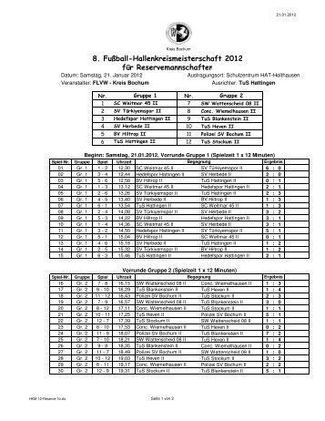 Turnierplan - Kreis Bochum