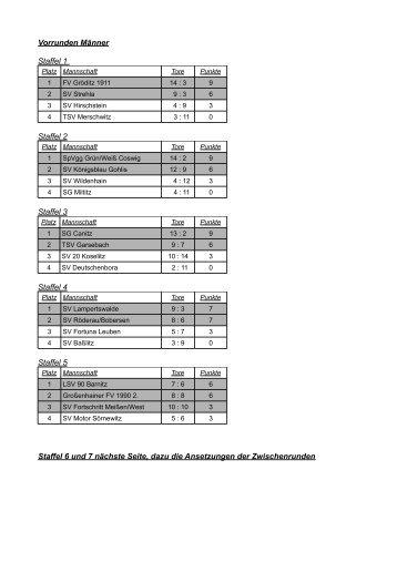 Ergebnisse | PDF - KVF-Meißen