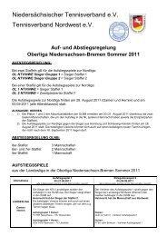 und Abstiegsregelung Oberliga Niedersachsen-Bremen ... - NTV