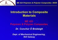 Introduction to Composite Materials