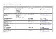 Adressliste aller Schulsozialarbeiter/-innen (55.0 KB) - Jena