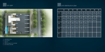 unit distribution plan site plan - Metroloft