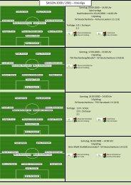 SAISON 2000 / 2001 – Kreisliga