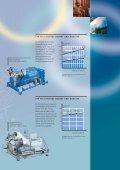 ATEX - HAUG Kompressoren AG - Seite 3