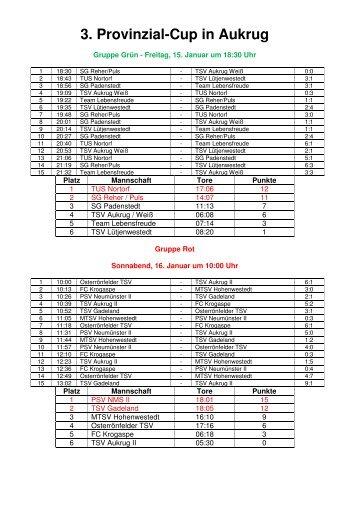 3. Pro-Cup Spielplan - TSV Aukrug