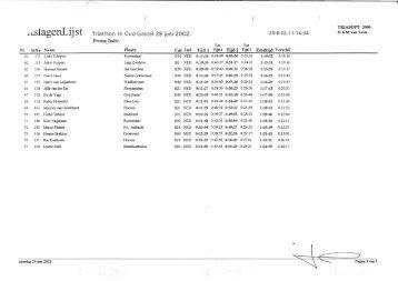 2002 - triathlon-uitslagen