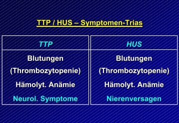 TTP / HUS – Symptomen-Trias TTP Blutungen (Thrombozytopenie ...