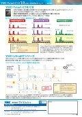 YMC-Triart C18 - 株式会社ワイエムシィ - Page 2