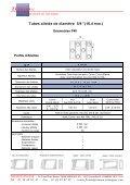 Télécharger la plaquette - Trianon Echangeur - Page 5