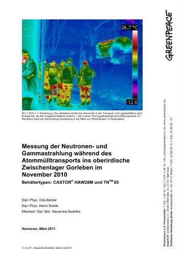 Messung der Neutronen- und Gammastrahlung ... - Greenpeace