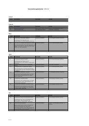 Veranstaltungskalender(PDF) - Kartell der Ortsvereine Dietikon