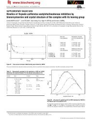 Kinetics of Torpedo californica acetylcholinesterase inhibition by ...