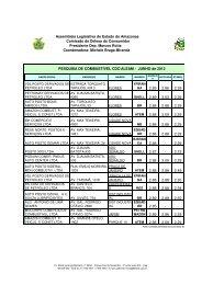 9/7/2012 - Assembléia Legislativa do Amazonas