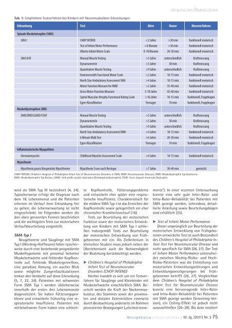 Lidmyoklonien mit Absencen (Jeavons-Syndrom) - Neuropädiatrie ...