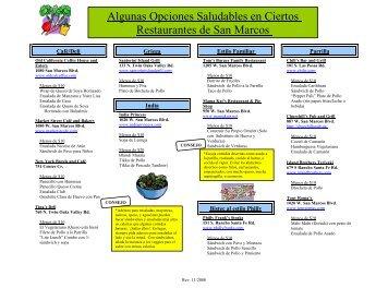 Algunas Opciones Saludables en Ciertos Restaurantes de San ...