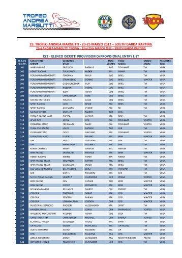 Elenco iscritti KZ2 - TrofeoMargutti