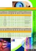 WBB Fuchs-Keramische Massen - WBB Minerals - Page 6