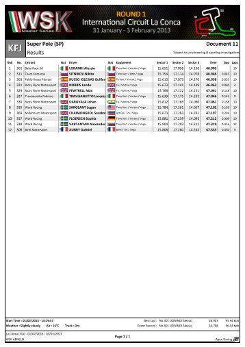 Document 11 Super Pole (SP) Results - WSK