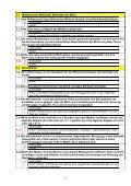 Normalvorlage inklusive Menüerweiterung - Seite 4