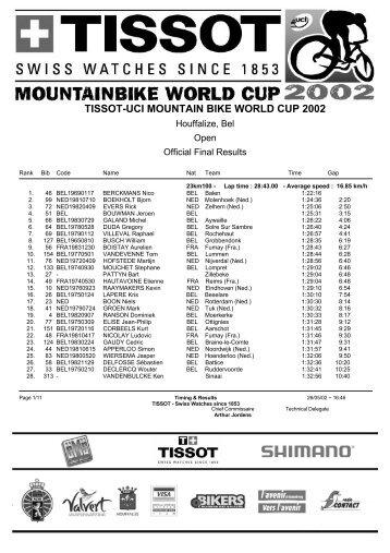 TISSOT-UCI MOUNTAIN BIKE WORLD CUP 2002 - Free