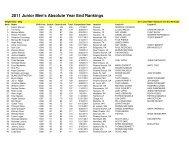 2011 Junior Men's Rankings