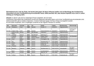 Hinweis: In dieser Liste sind nur diejenigen ... - Landkreis Lörrach