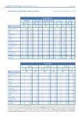 Epidemiologisches Bulletin 28/2008 (PDF, 121KB, Datei ist - RKI - Page 6