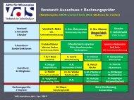 VDS-Ausschuss-Struktur-2013-01-07 (854 KB - BDS