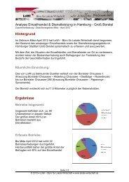 Zusammenfassung Zwischenergebnis als PDF - LoWi Büro für ...
