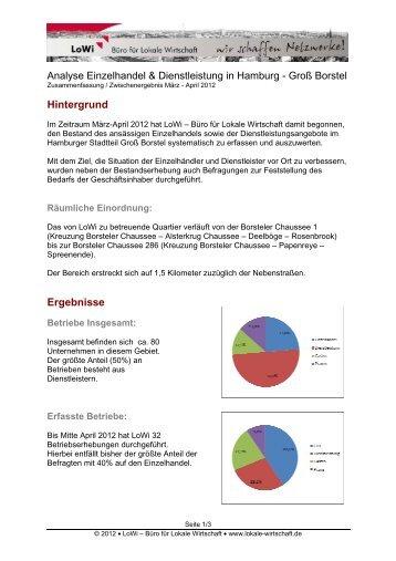 Ausgezeichnet Professionelle Zusammenfassung Für Den Einzelhandel ...