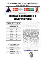 norway b and sweden a winners at jnm - Nordic Bridge Union