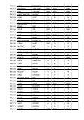 Notlar (Quiz, Vize1, Vize2) - Page 2