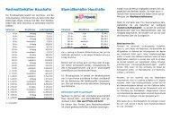 Müllgebühren für private Haushalte 2013 - Schwarzwald-Baar-Kreis