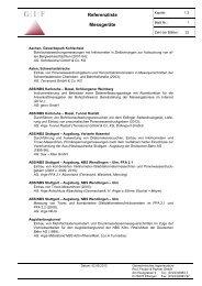 Referenzliste Messgeräte - Geotechnisches Ingenieurbüro Prof ...