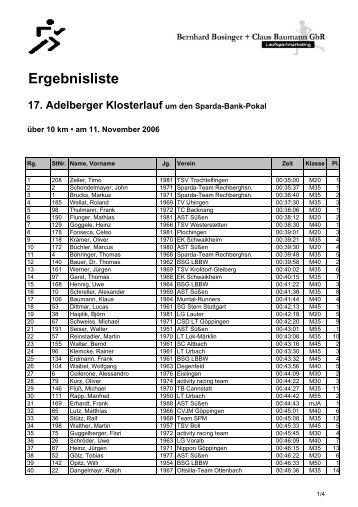 Ergebnisliste - Sparda-Team Rechberghausen