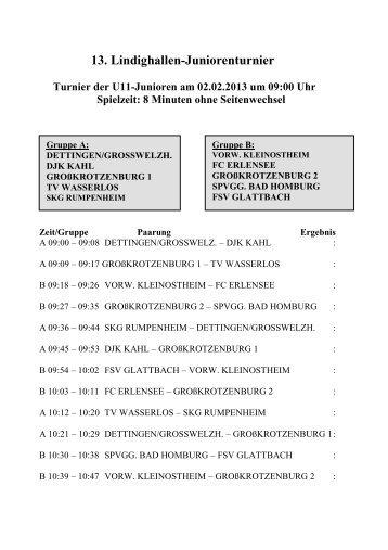 13. Lindighallen-Juniorenturnier