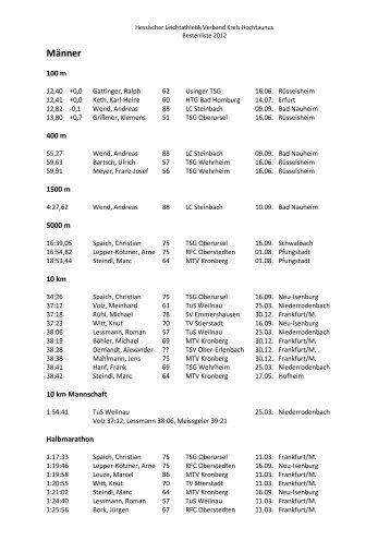 Kreisbestenliste2012.. - HLV Kreis Hochtaunus