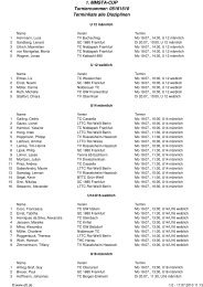 TURNIER Sommer 2010.TRN - tennis-web.net