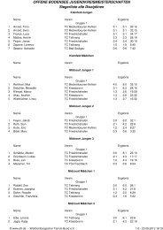Siegerliste - Tennis-web.net