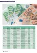 Branchenreport: Finanzdienstleistungen - iab - Seite 3