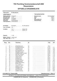 Gesamtwertung Vereinsmeisterschaft 2008 - TSV Perchting/Hadorf