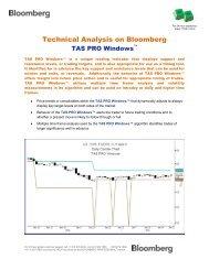 Technical Analysis on Bloomberg - TAS Professional, LLC