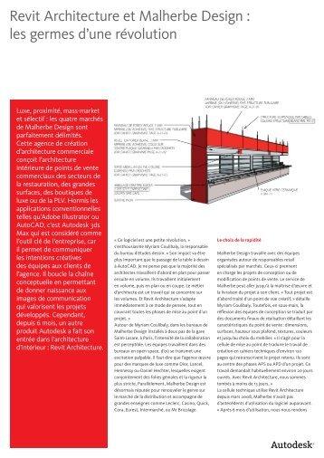 Revit Architecture et Malherbe Design : les germes d ... - Zift Solutions