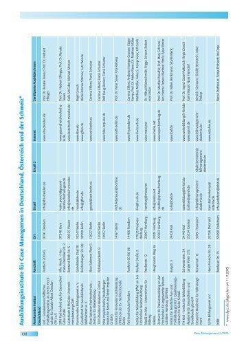Ausbildungsinstitute für C ase Managemen in Deutschland ...