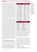 Megacities am Rande des Kollaps? - Forschung Frankfurt - Goethe ... - Seite 2