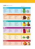 INFO - SALWETTER - Werbepräsente und Beratung - Page 5