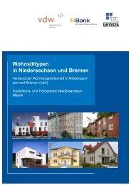 Wohnstiltypen in Niedersachsen und Bremen - bei der NBank