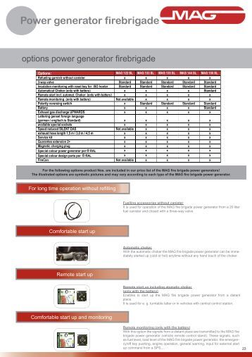 MAG122SL-MAG155SL Options - MAG-MOTOREN GesmbH